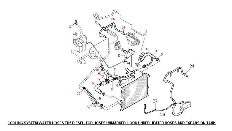 water heater diagram for land rover  water  free engine