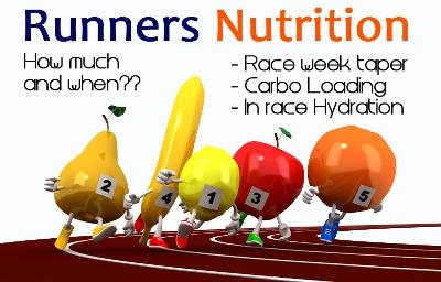 5km Running Program